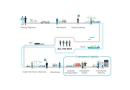 Maersk apuesta fuerte por la logística de comercio electrónico para optimizar la cadena de suministro